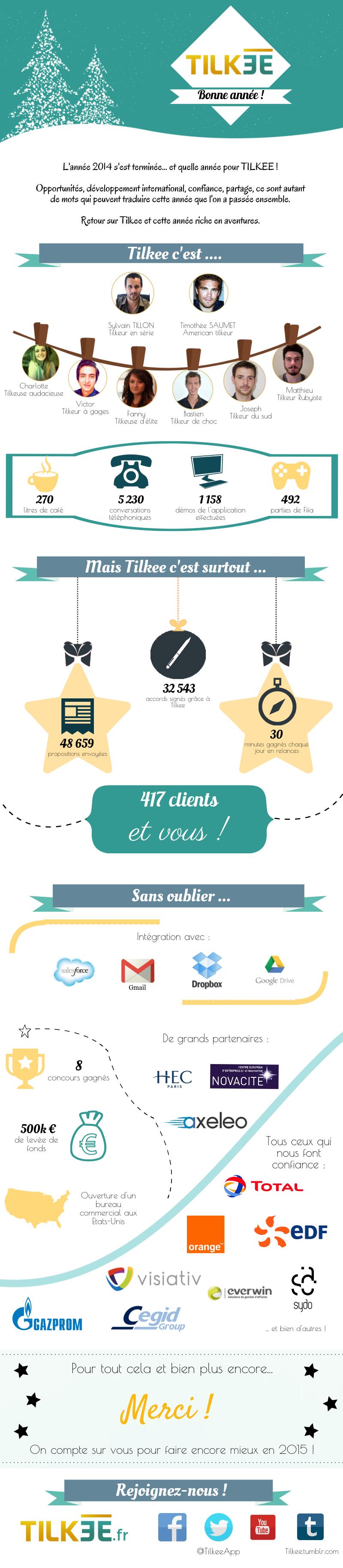 Infographie-TilkeeUpdate
