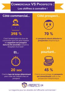 infographie_jeprospecte_commerciaux_vs_prospects