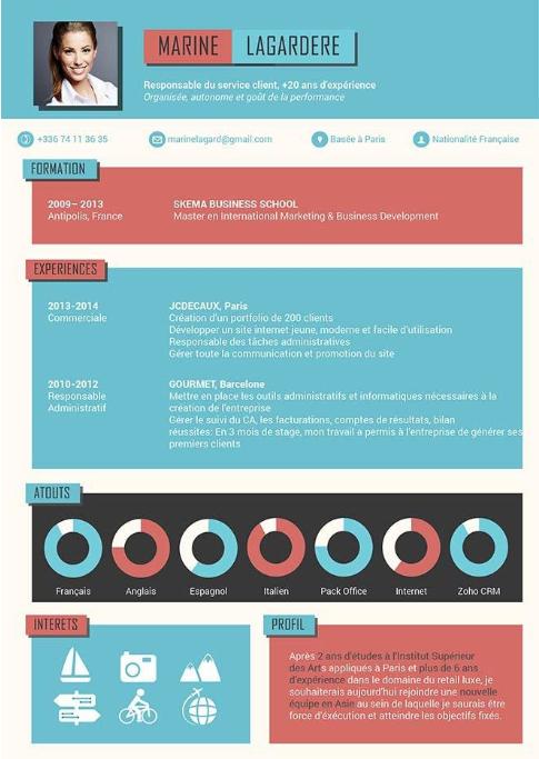 L'attribut alt de cette image est vide, son nom de fichier est CV-moderne-infographie-colore-simple-bleu.png.