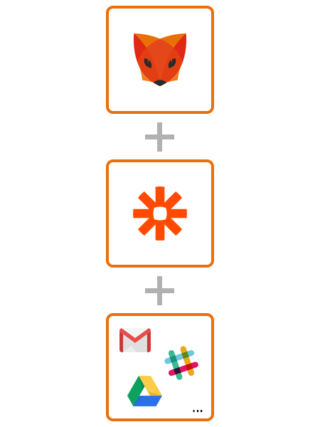 Zapier integration an automatisation